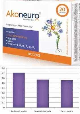 akoneuro pareri forum suplimente sistem nervos cu acid alfa lipoic