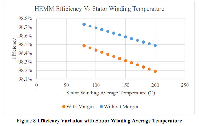 high_temperature_electric_motor_efficiency_2.PNG