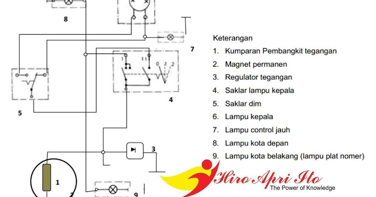 Penjelasan Lengkap Lampu Kepala Ac Dan Dc Sepeda Motor