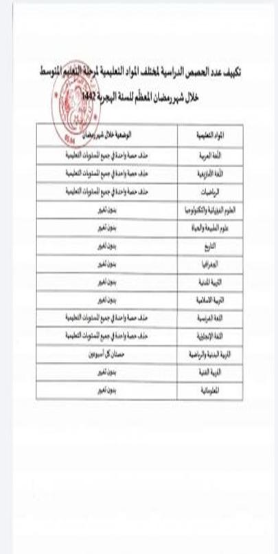 رزنامة الدراسة في شهر رمضان متوسط+#الجزائر #وزارة_التربية #رزنامة #شهر_رمضان