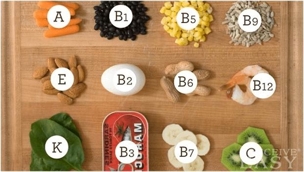 Daftar Vitamin Penyubur Kandungan Supaya Cepat Hamil