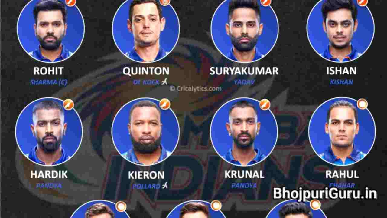 IPL 2021 Phase 2: Best Playing 11 For Mumbai Indians (MI) 2021 - Bhojpuri Guru