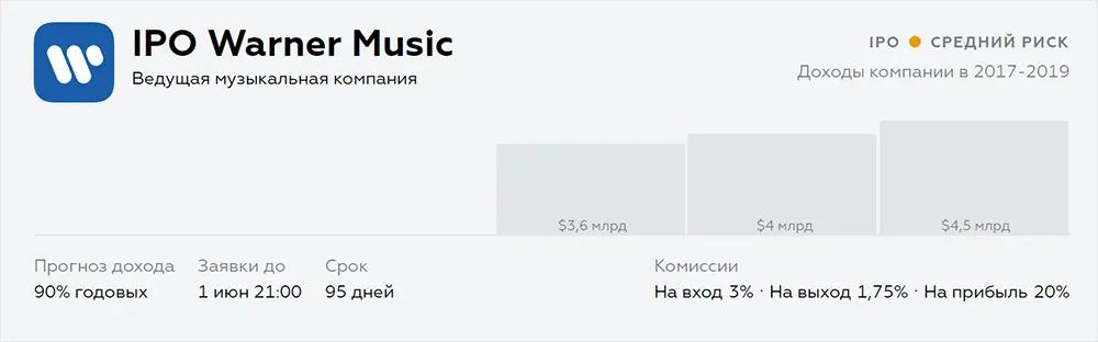 Warner Music IPO дата