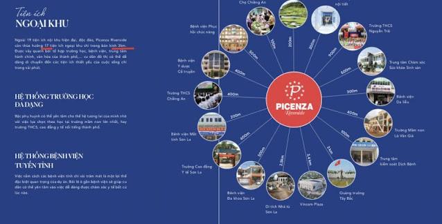 Giá bán dự án Picenza Riverside Sơn La phường Chiềng An shophouse biệt thự liền kề