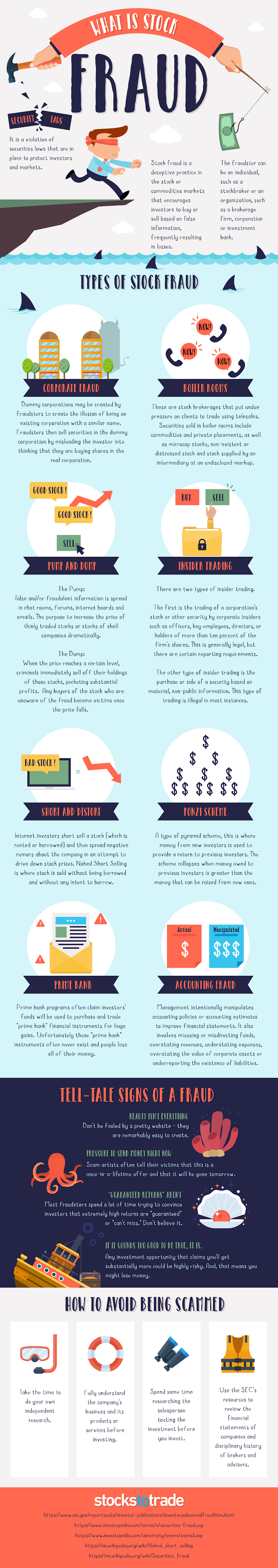 What is Stock Fraud? #infographic #Stock Fraud #infographics #Scams #What is Stock