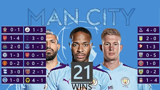 Man City 21 Wins in a row