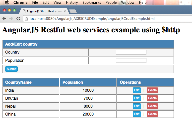 AngularJS Restful web service example using $http - Java2Blog