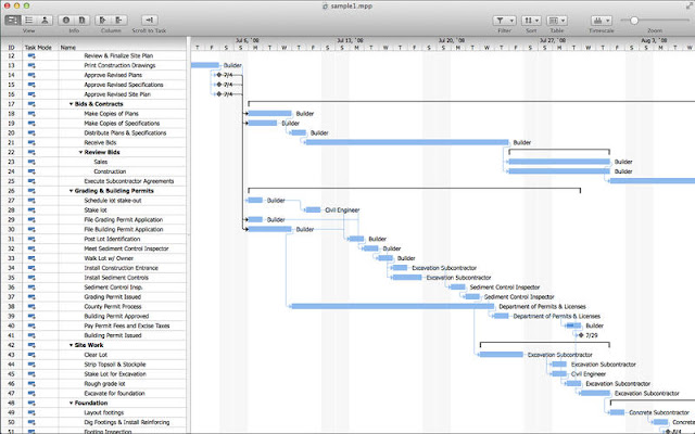 How to open mpp file on mac tech it corner it analyze projects in gantt chart task sheet or resource sheet view ccuart Choice Image