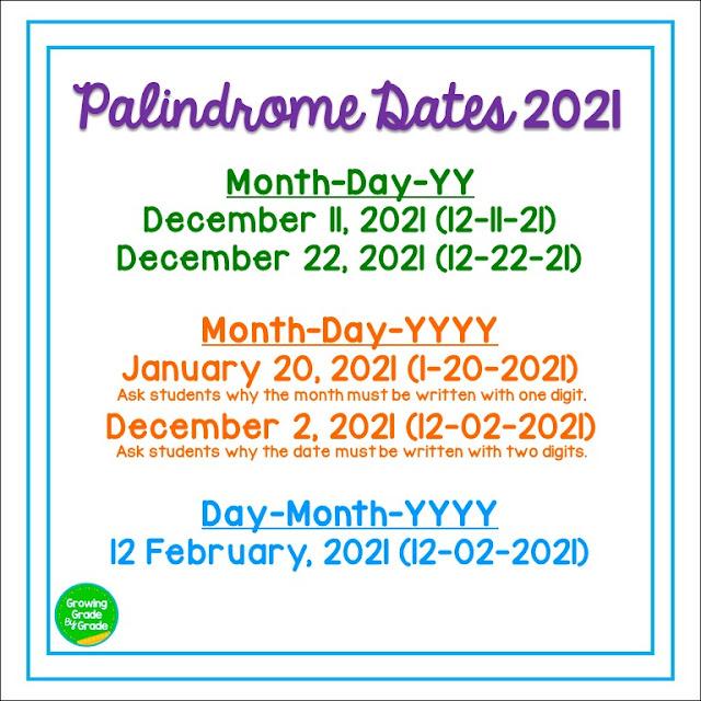 List of palindromic dates 2021