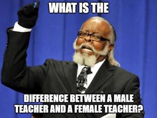 Funny memes for men