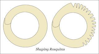 Shaping Rosquitas