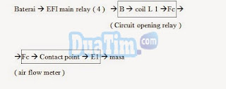 Circuit opening relay atau Fuel pump electrical circuit 3