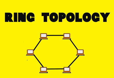 7 Advantages and Disadvantages of Ring Topology | Drawbacks & Benefits of Ring Topology