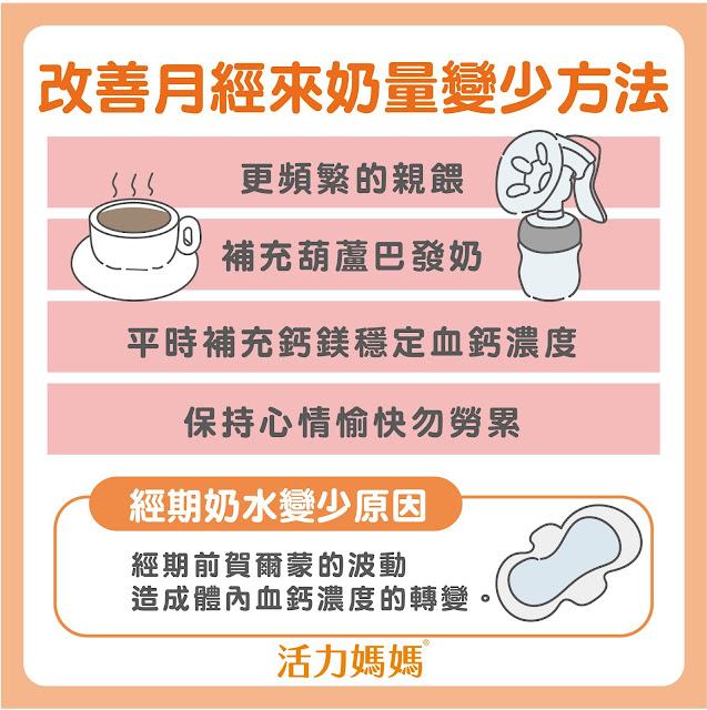 持續親餵、補充葫蘆巴茶發奶、保持愉悅心情,可讓哺乳期月經來時減少母奶變少的狀況