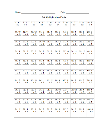 Multiplication Worksheets » Multiplication Worksheets One Minute ...