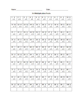 Number Names Worksheets : multiplication facts worksheets ...