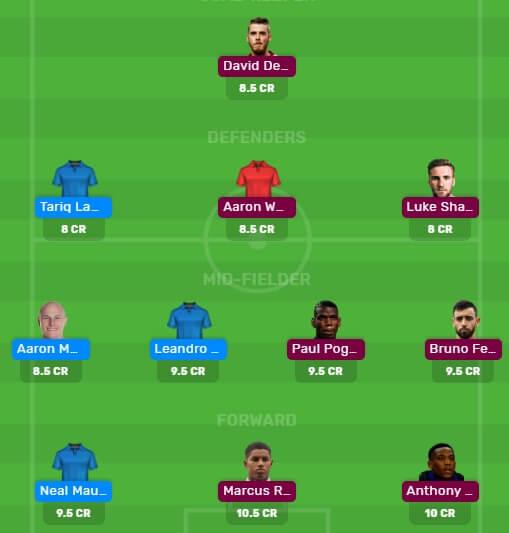 BHA vs MUN Dream11 Fantasy Football team