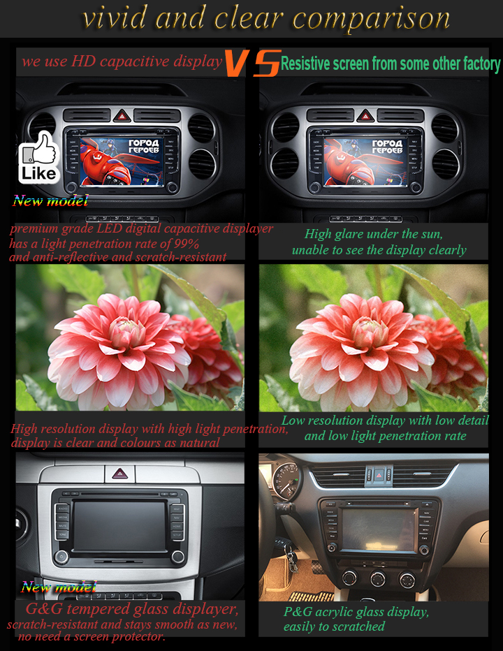 2015 July New arrival !! RNS510 design latest system for car