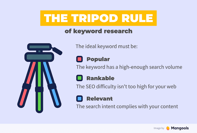 the tripod rule