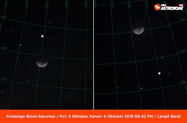 Peristiwa langit Oktober 2019