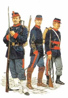 Are the Imperial Guard's regiments based on different modern