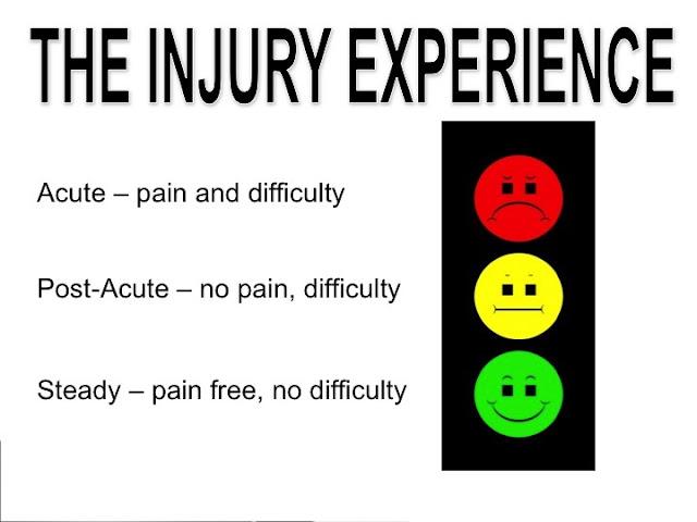 dancers, injury, pain, ballet injury