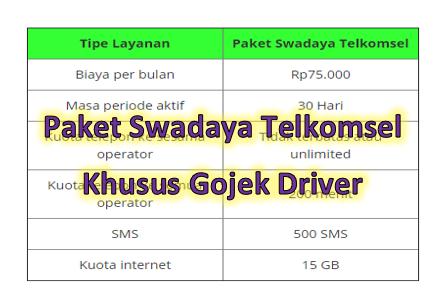 Paket Swadaya Telkomsel Gojek Driver 2020 Go Bizz