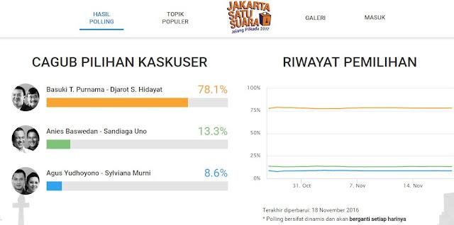 simak-hasil-quick-count-pemilu-2019-di-microsite-kaskus-nyoblosgan