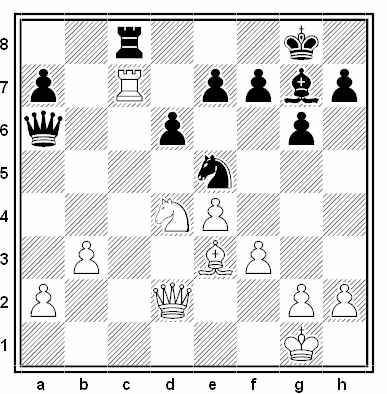 Posición de la partida de ajedrez Ivan Radulov - Miguel Cuellar Gacharna (Interzonal de Leningrado, 1942)