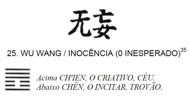 Imagem de 'Wu Wang / Inocência (O Inesperado)' - hexagrama número 25, de 64 que fazem parte do I Ching, o Livro das Mutações