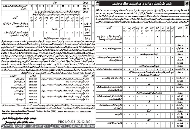 Forest & Wildlife Department Jobs 2021 For Disabled Persons via TTS