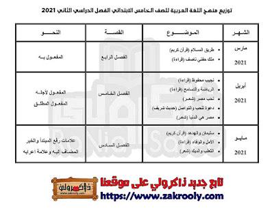 توزيع منهج اللغة العربية للصف الخامس الابتدائي 2021