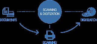 HMRBPL Mourigram Scanning Digitizing of Mainline Records