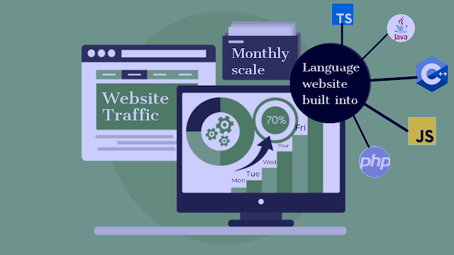 How to check monthly traffic of a website, checking monthly traffic of a website, monthly traffic of a website, monthly traffic, similarweb extention, how to use similar web extention, how to , how to check traffic of website, how to check ranking of a website, how to check bounce rate of a website, bounce ratek, average view per person, audience retention