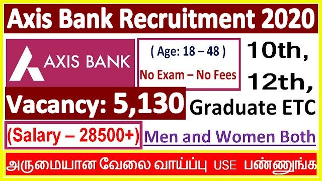 Axis Bank Recruitment 2020 Direct Interview Job | 5130 Vacancy | Latest Axis Bank Jobs 2020