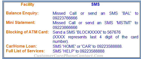 SBI customer care no, sbi customer care number, sbi credit card customer no, sbi toll free no, sbi complaint no, sbi online complaint, sbi customer care, sbi helpline, sbi toll free,
