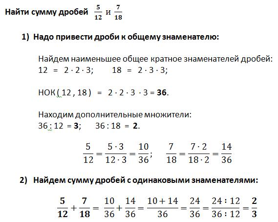 Дроби 5 класс задачи и решение сдать экзамен с помощью диктофона