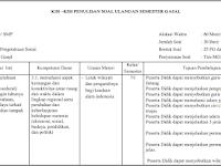 Kisi Kisi UTS IPS Kelas 7 Semester 1/ Ganjil Kurikulum 2013