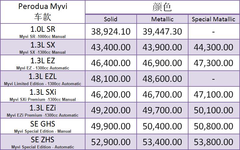 Kitchen Loans Dresser Perodua Myvi Price:myvi价钱一览表   Tphの小空间(已搬迁)