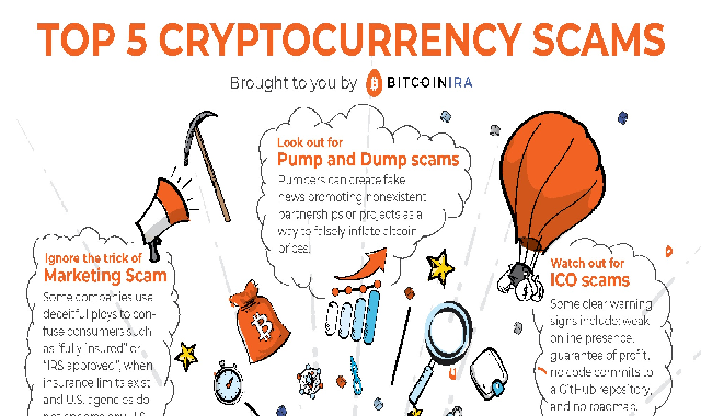 Top 5 Cryptocurrency Scams #infographic