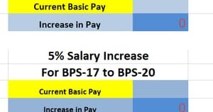 Latest BPS Salary Calculator 2019 after Budget 2019-20 for