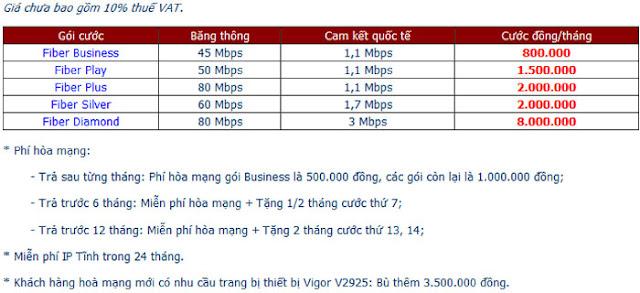 Lắp Đặt Internet FPT Phường Phước Long A 2