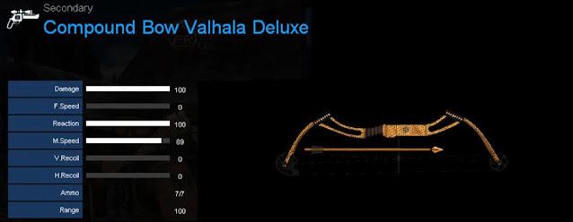 Detail Statistik Compound Bow Valhala Deluxe