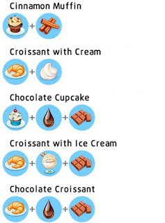 Gateau Au Chocolat Et Aux Noix My Cafe Idees Decoration Idees