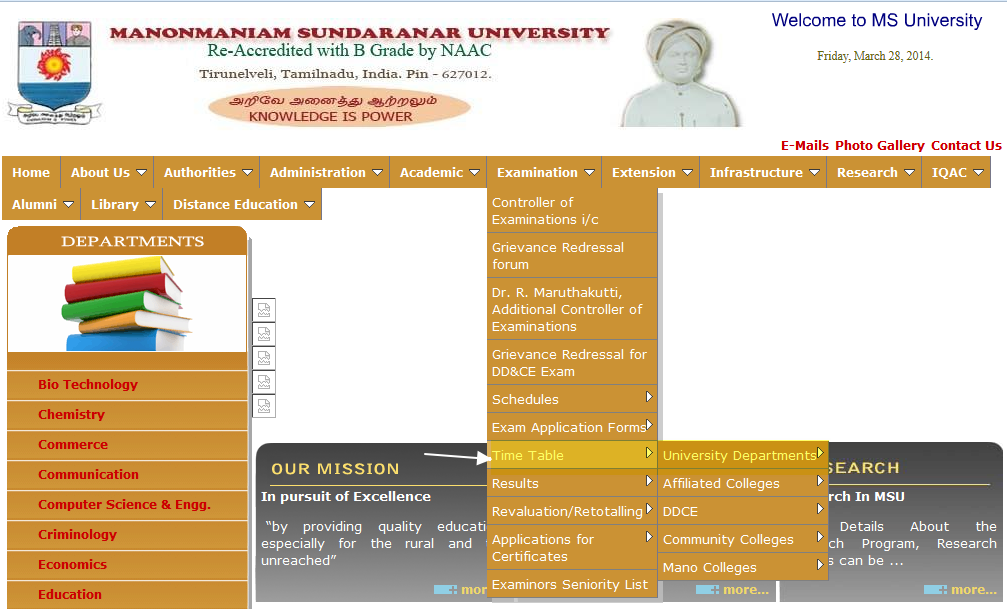 Manonmaniam Sundaranar University Time Table 2014