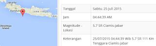 Gempa Bumi Ciamis Sabtu 25 Juli 2015