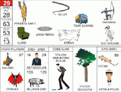 kode alam uang