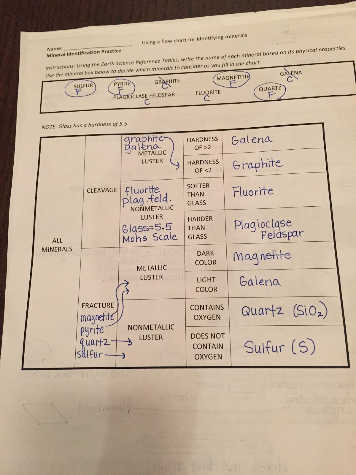 34 Section 31 The Rock Cycle Worksheet Answers