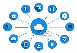 Cara Mengatasi Ruang Penyimpanan Yang Penuh Dengan Cloud Storage
