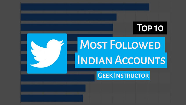 Top 10 most followed Indian accounts on Twitter